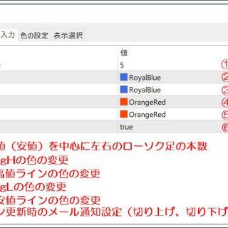 SwingHL【mesen】
