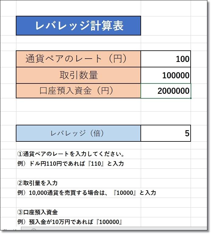 レバレッジ計算表