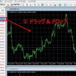MT4(メタトレーダー4)の使い方|一瞬で通貨ペアを変更する方法と気配値設定