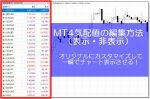 MT4の気配値をオリジナルに変更して一瞬でチャートの通貨ペアを変更する