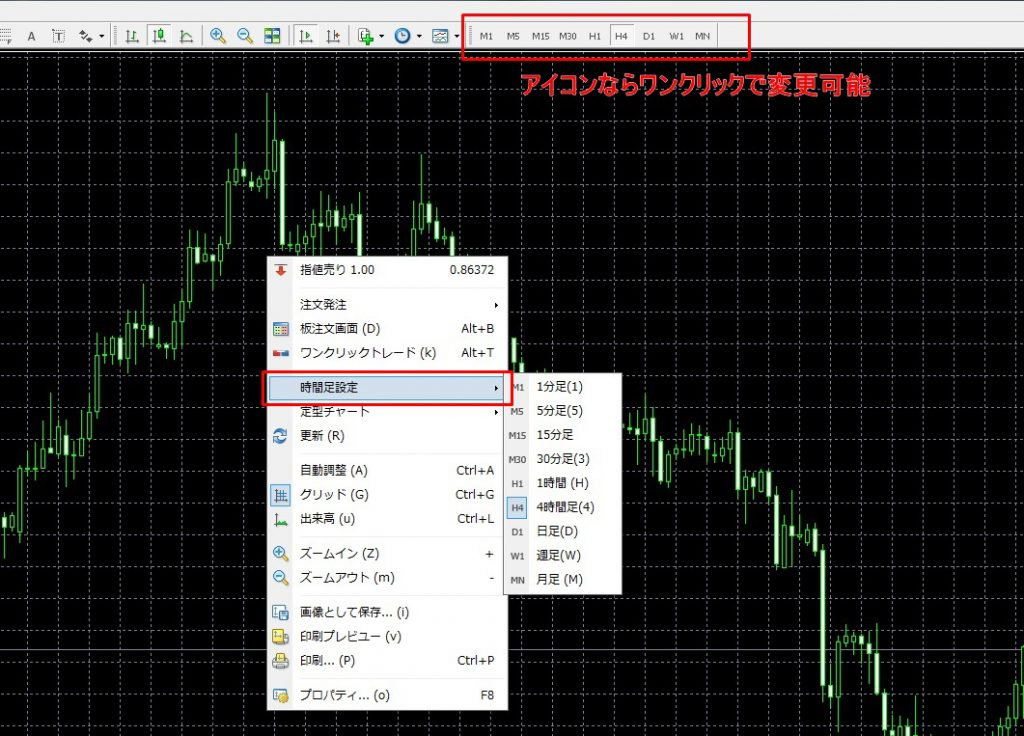 MT4使い方 チャート