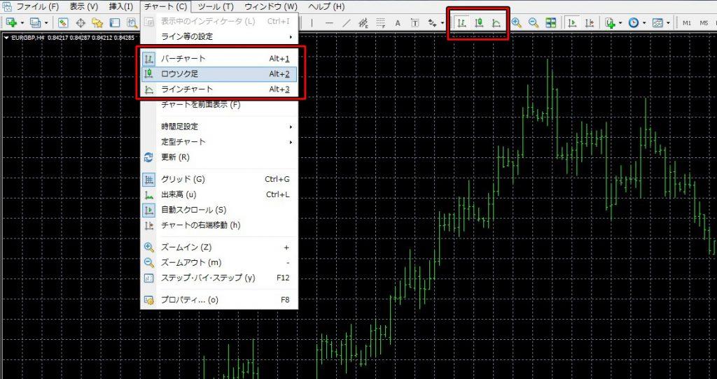 MT4 使い方 チャート