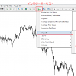MT4(メタトレーダー4)の使い方|インジケーターの追加表示や編集方法