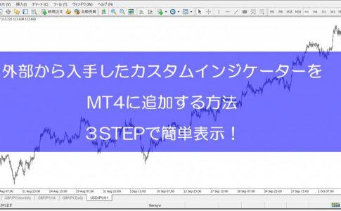 MT4インジケーターの追加手順の解説