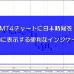 MT4チャートに日本時間を表示する