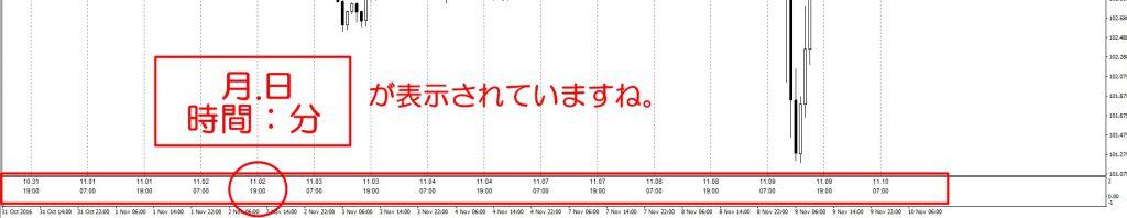 MT4 インジケーター 日本時間