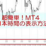MT4(メタトレーダー4)を日本時間に変更して表示してくれるインジケーター