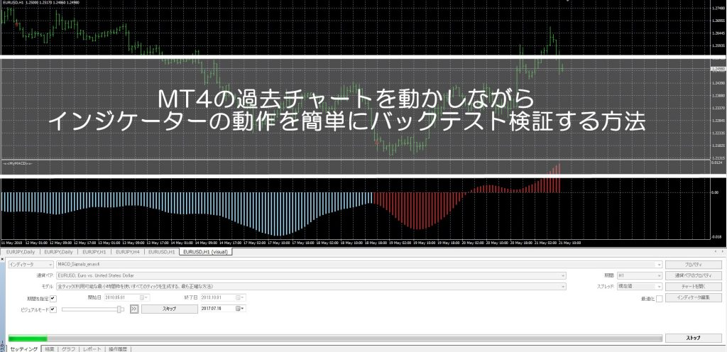 FXブログ MT4 ストラテジーテスター