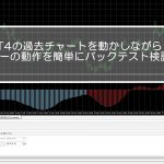 MT4インジケーターのバックテストと検証方法|過去チャートを動かしながら誰でも簡単