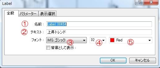 MT4 ラベル ラベル詳細