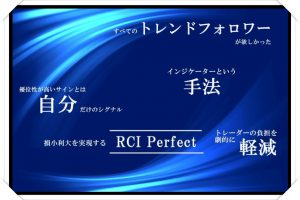 RCI MT4 インジケーター メール・アラート