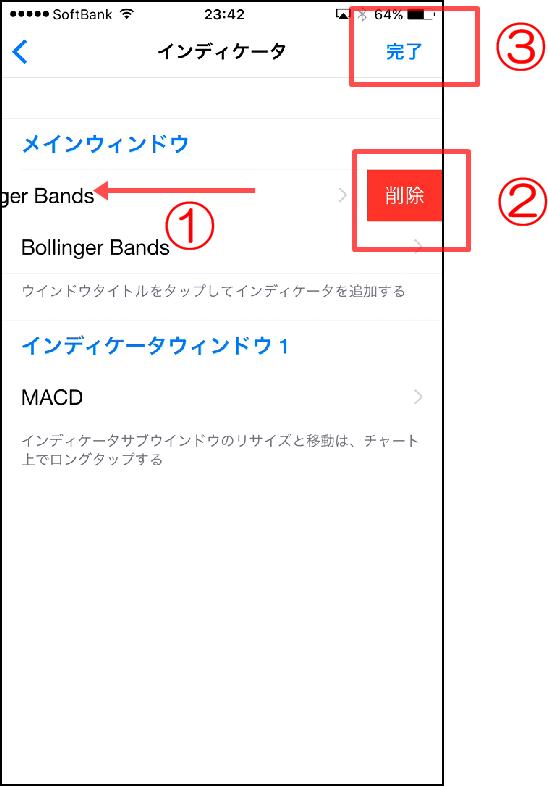 MT4スマホアプリのインジケーター削除方法