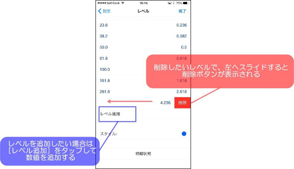 MT4スマホアプリのフィボナッチ編集方法③