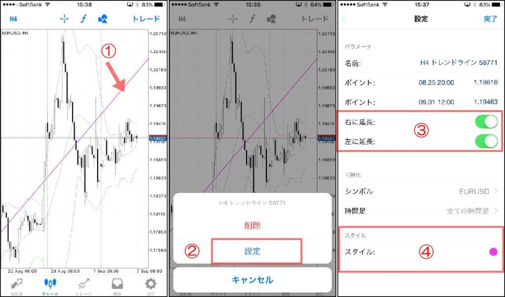 MT4スマホアプリのトレンドライン①