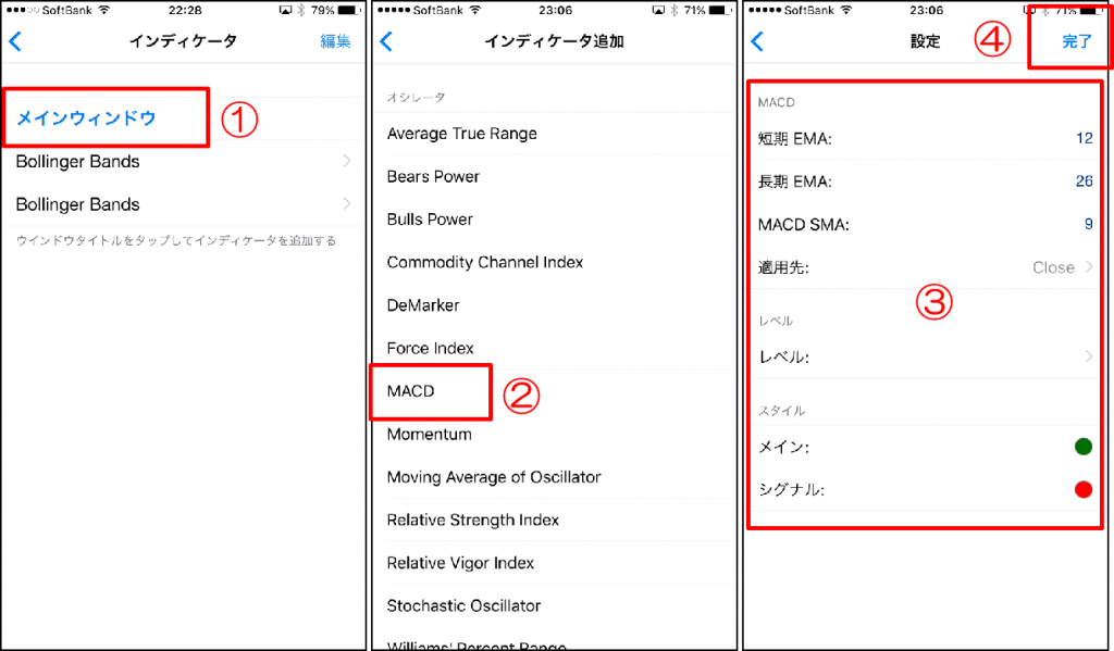 MT4スマホアプリのMACD追加