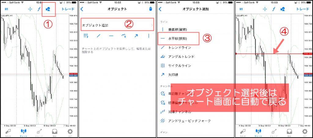 MT4スマホアプリのオブジェクト追加方法