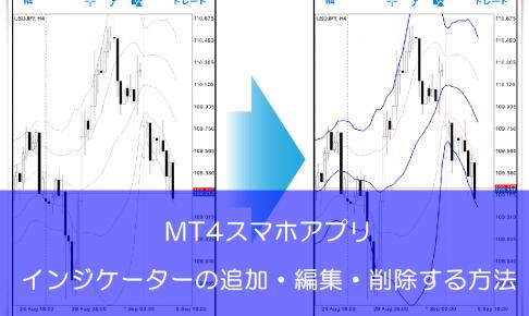 MT4スマホアプリのインジケーター
