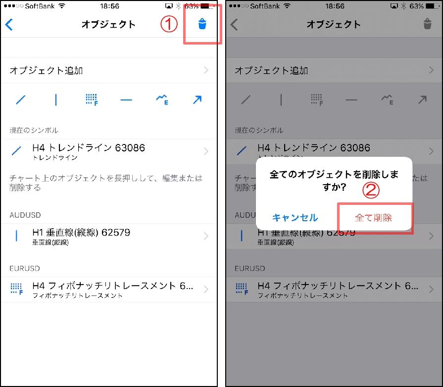 MT4スマホアプリのオブジェクトの削除する方法④