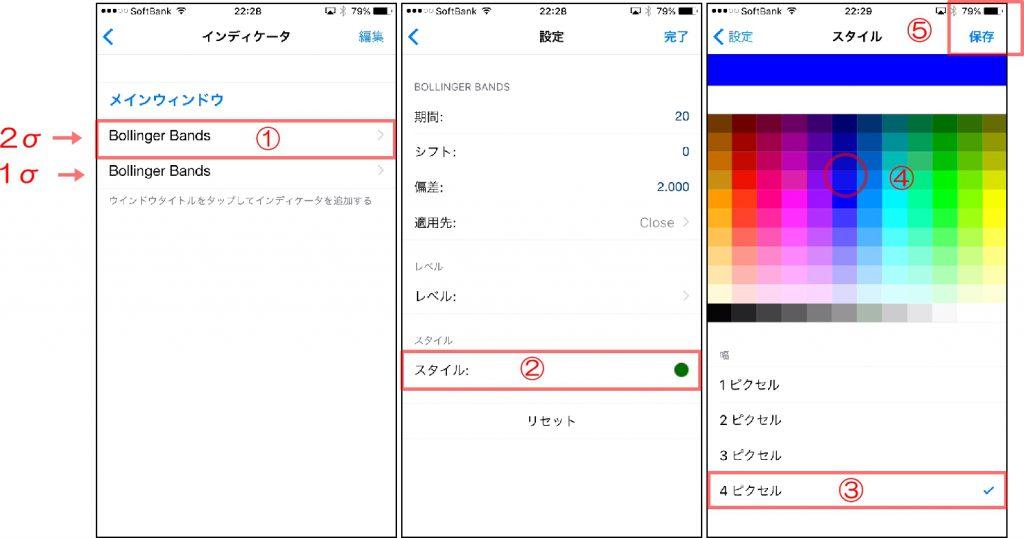MT4スマホアプリの色と太さの変更