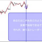 トレンド転換・継続サインの見極め方は押し安値と戻り高値の更新