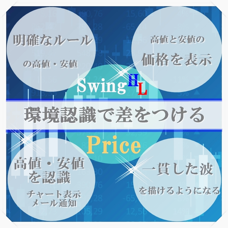 SwingHL-price③