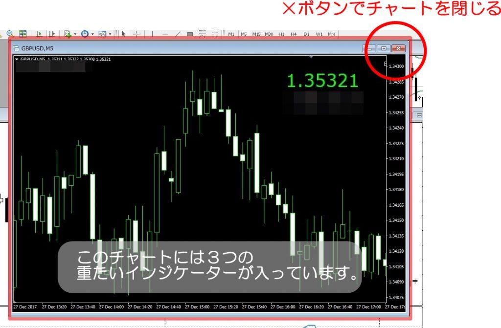 MT4重いチャート