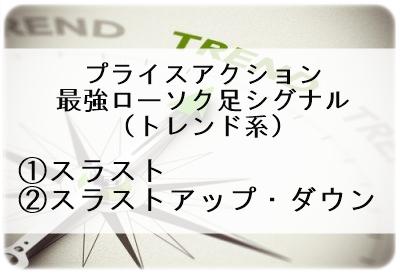 ローソク足プライスアクション①②