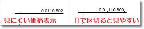 MT4フィボナッチの価格表示の設定手順④-0