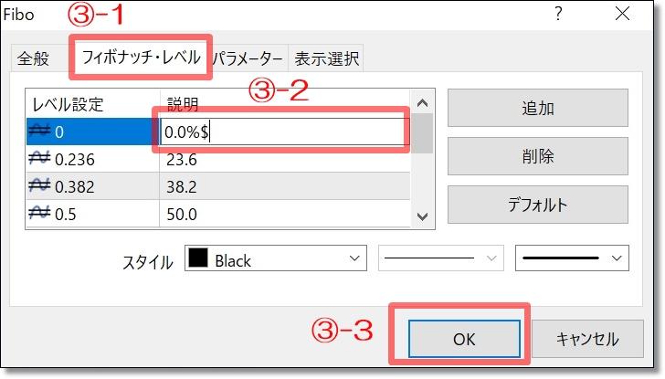 MT4フィボナッチの価格表示の設定手順③