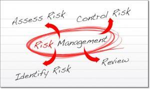 FXの正しい資金管理の方法の解説