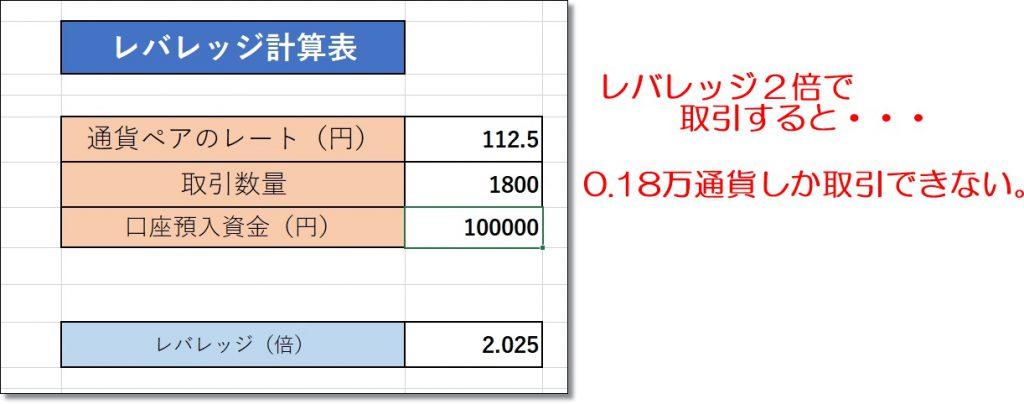 2%資金管理の解説④-1
