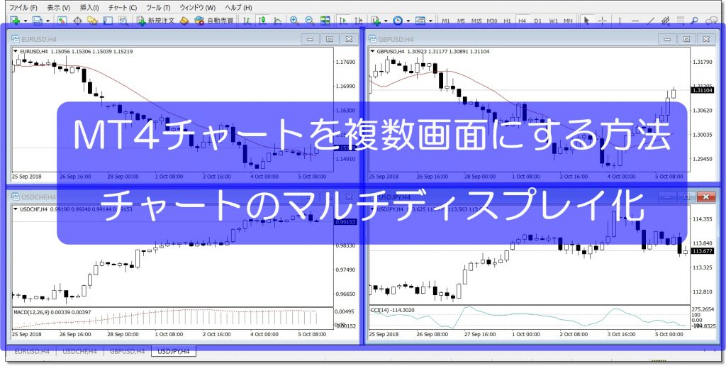 MT4チャートを複数画面に設定する方法