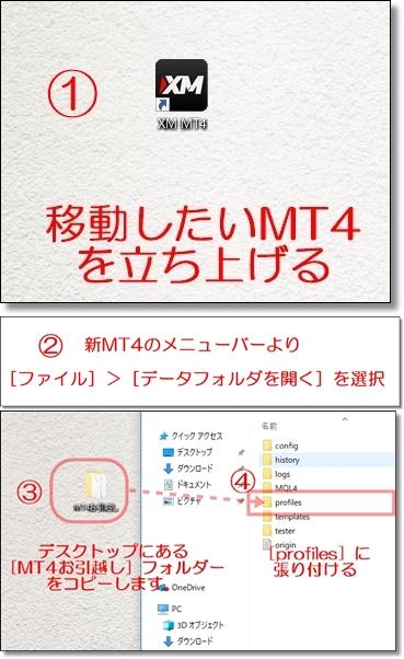 MT4のチャート組表示の引っ越し