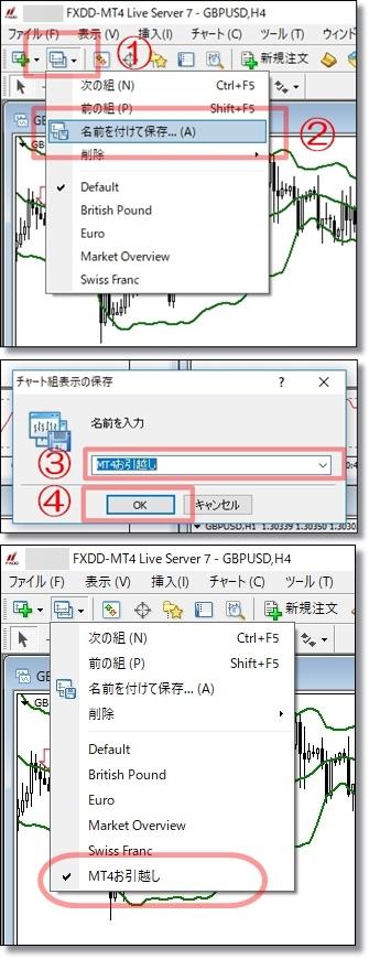 MT4のチャートの組表示の設定