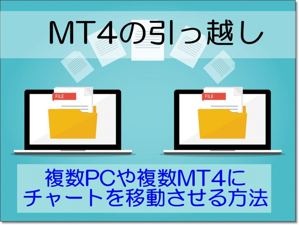 MT4の引っ越し!複数PCにチャートを移動する方法