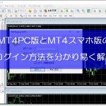 MT4のログイン方法XM社
