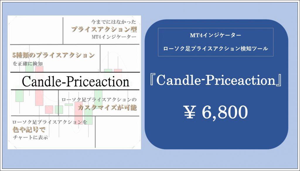 priceaction-indicator価格1