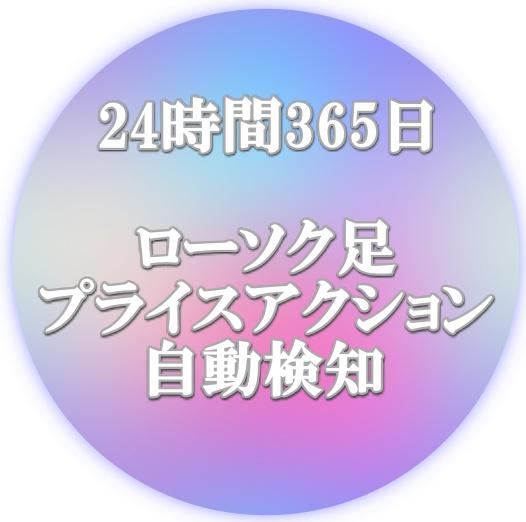 プライスアクションMT4インジケーター②