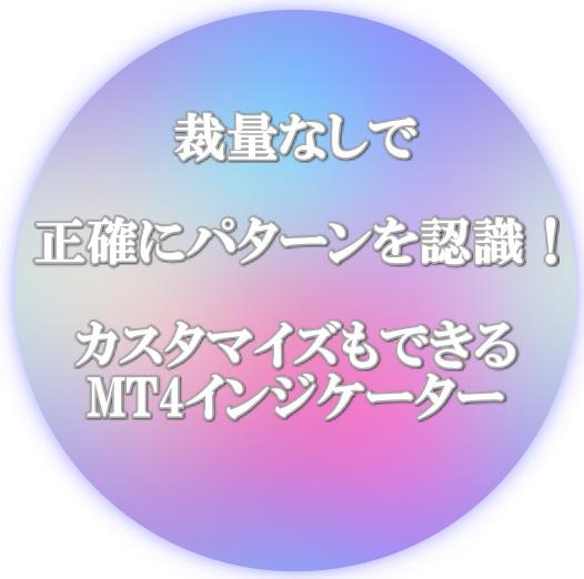 プライスアクションMT4インジケーター③