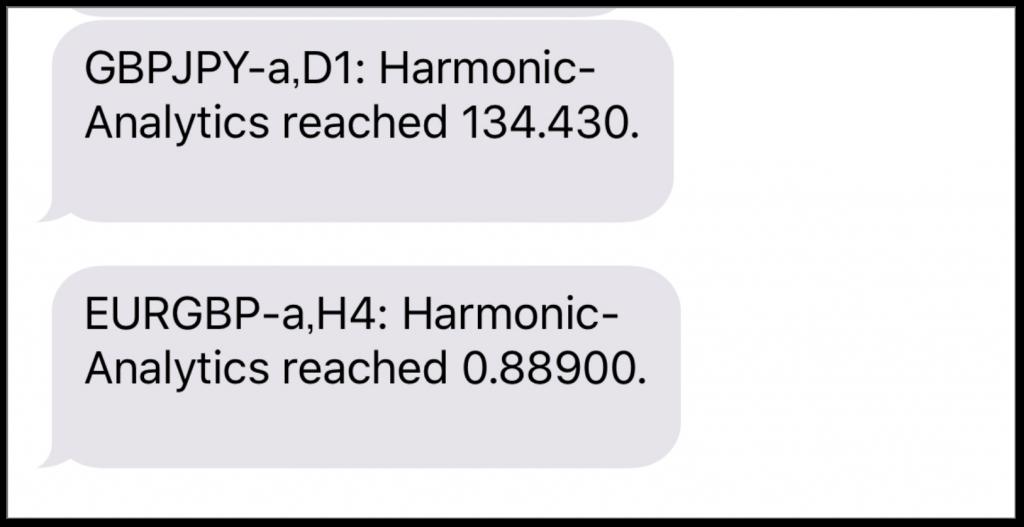 ハーモニックパターンmt4インジゲーターのメール・アラート機能