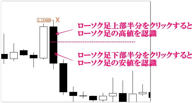 MT4インジケーターハーモニックパターンの解説